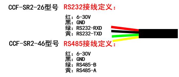 CCF-SR2-22.png