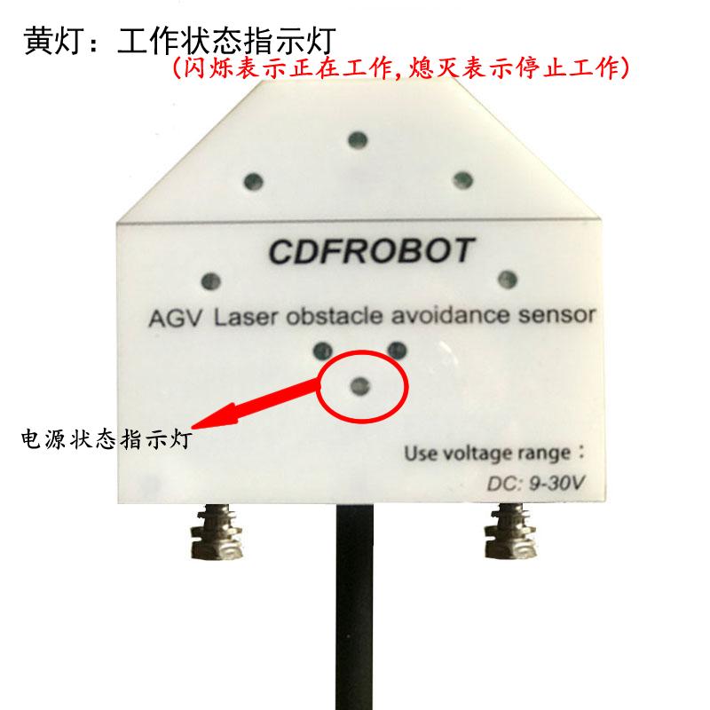 串口指示灯说明.png
