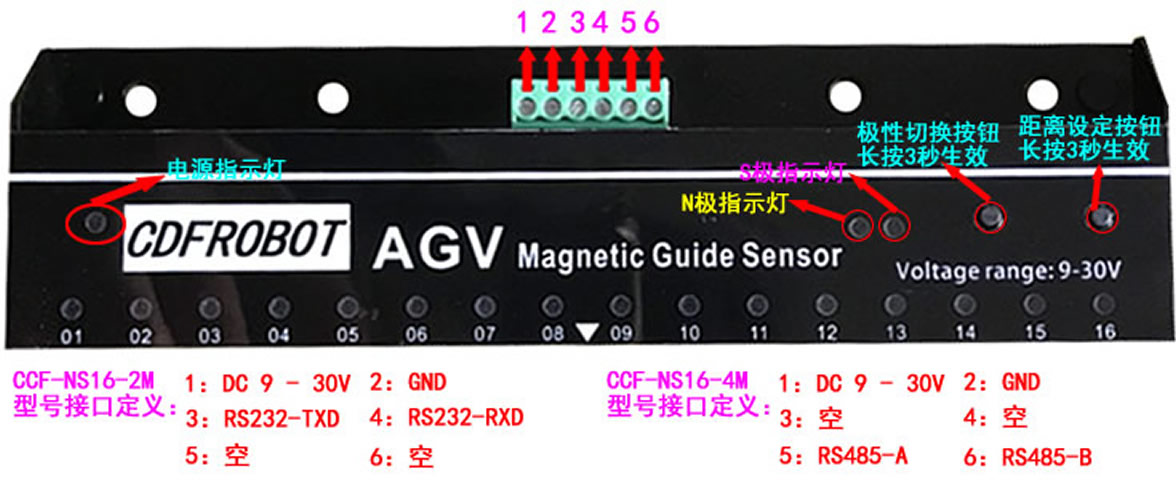 CCF-NS16-2M或CCF-NS16-4M.jpg